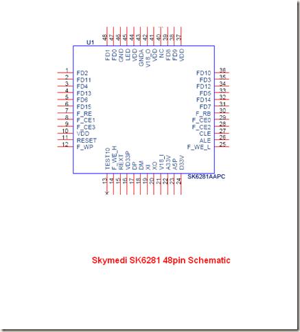 skymedisk628148pinschematic