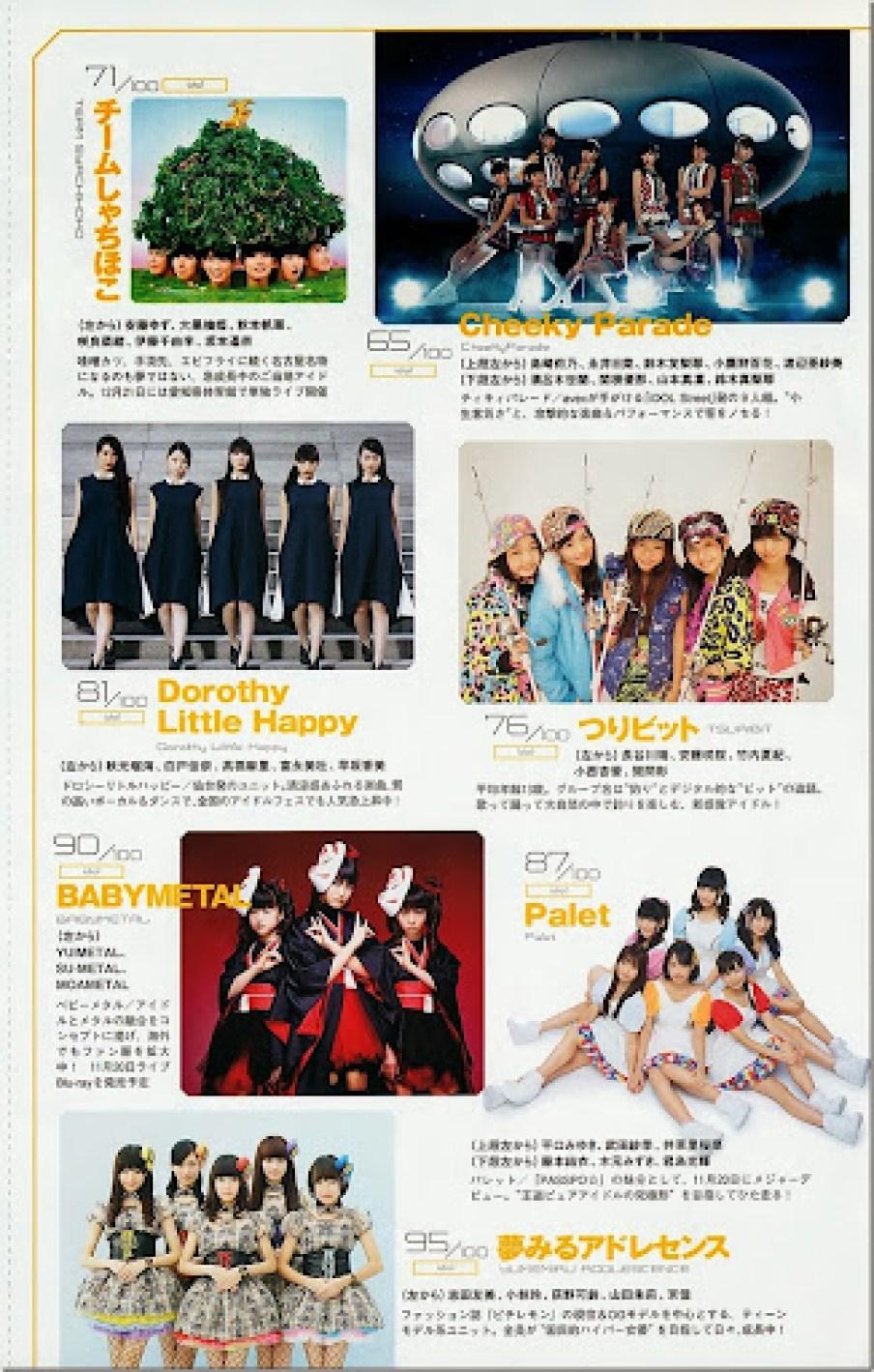 Weekly_Playboy_Magazine_IDOL_07
