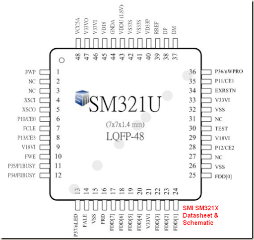 smism321xdatasheetschematic
