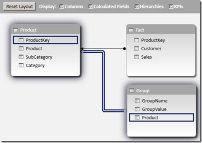 Data Model for Scenario 1
