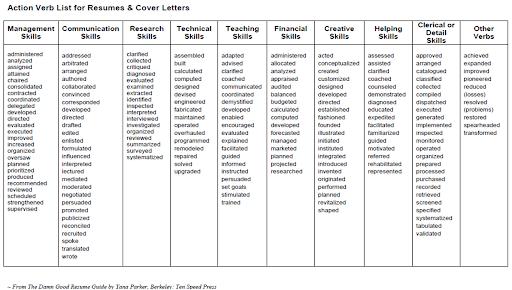 hrweb berkeley edu sites default files attachments verbs pdf