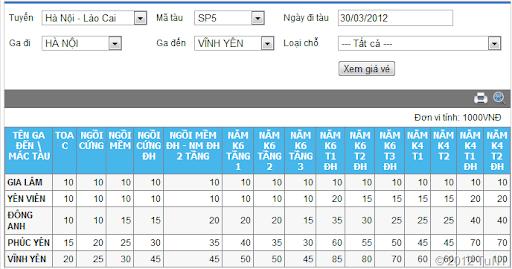 Giá vé tàu SP5 ga Hà Nội - ga Vĩnh Yên