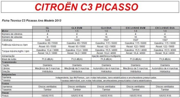c3 picasso 2013
