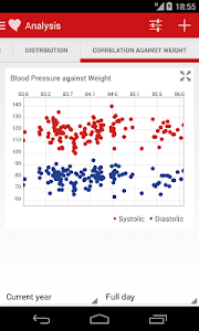 Blood Pressure Companion screenshot 6