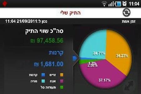 בנק הפועלים - מסחר בשוק ההון screenshot 5