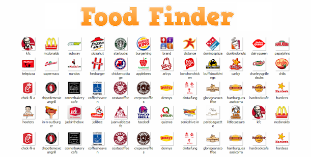 List Fast Food Places Near Me