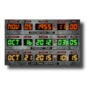 Time Circuits Widget