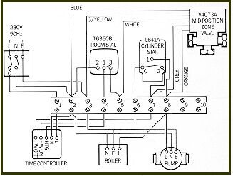 yplan?resize=327%2C248&ssl=1 sunvic 2 port valve wiring diagram wiring diagram  at gsmportal.co