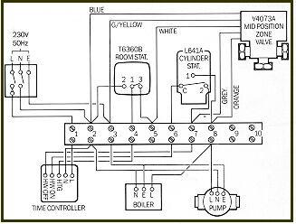 yplan?resize=327%2C248&ssl=1 sunvic 2 port valve wiring diagram wiring diagram  at gsmportal.co
