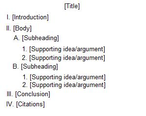 Example Of Essay Outline