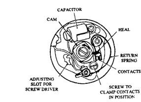 Conventional Ignition Systems (Automobile)