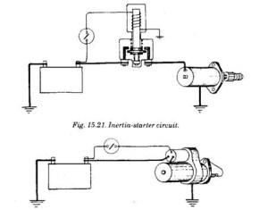 Wiring Diagram Of Starter Motor  impremedia