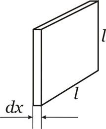 quadrado infinitesimal 1