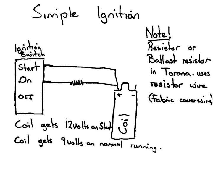 Simple Ignition Wiring?resize=640%2C535 basic ignition wiring diagram hobbiesxstyle basic ignition wiring diagram at webbmarketing.co