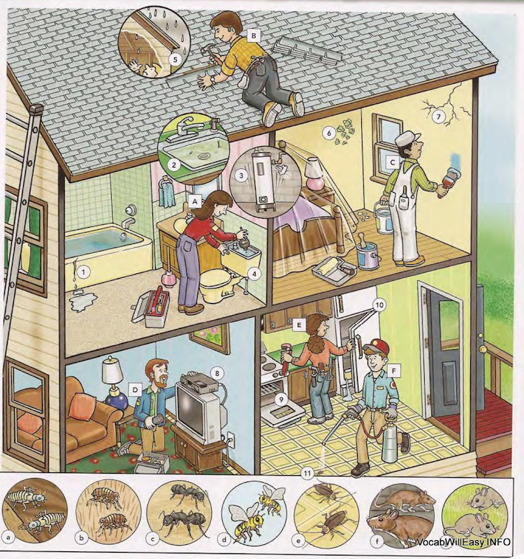 Household Problems And Repairs Online Dictionary For Kids