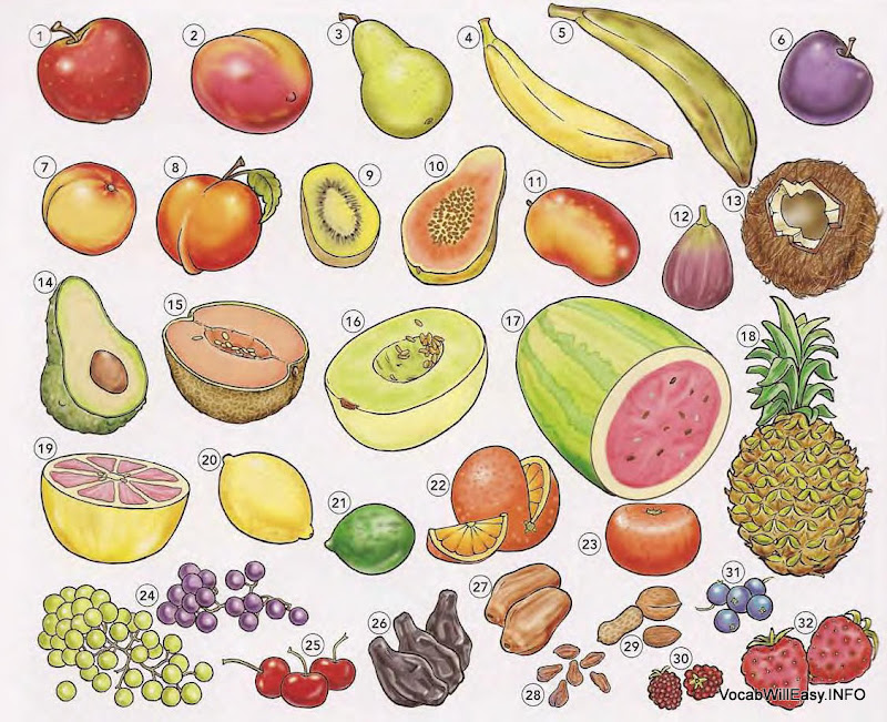 fruit FRUIT food