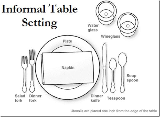 Informal Table Setting Diagram