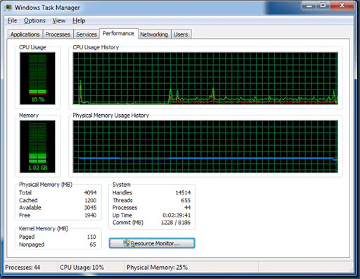 MediaPlayer.Windows.CPU