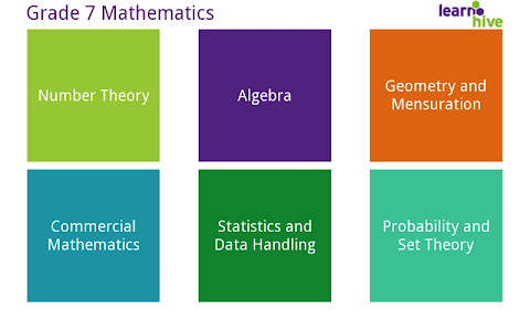 Grade 7 Math Learning Cards screenshot 8
