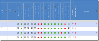 combined_indicators