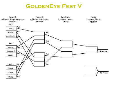 Complicated 11 person GEF bracket.