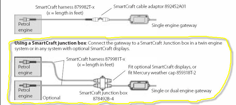 SmartCraft?resize\\\=665%2C297 50 mercury wiring harness diagram color code mercury boat motor  at virtualis.co