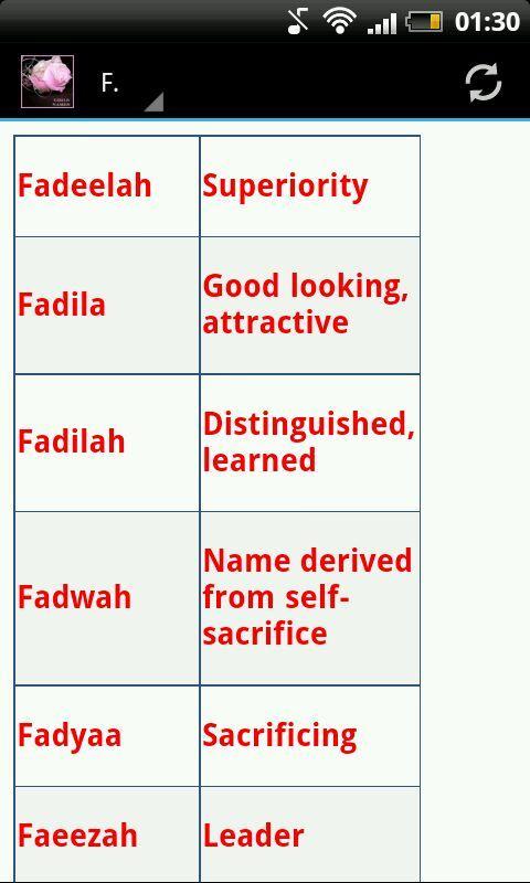 Names Islamic List Girls
