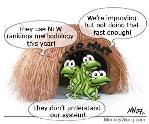 katak, kaatak dibawah tempurung, katak bawah bambu,