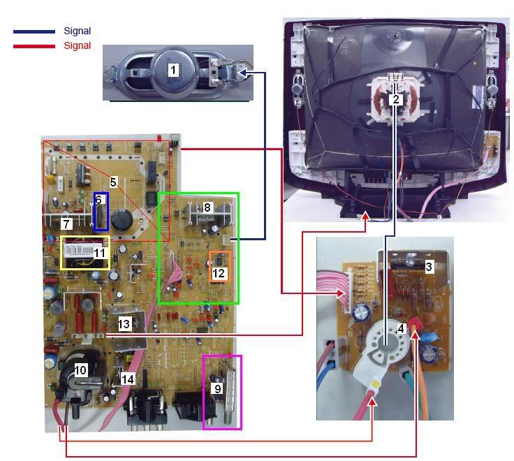 basics in tv repair guide Xbox Circuit Board Diagram tv parts and sections diagram