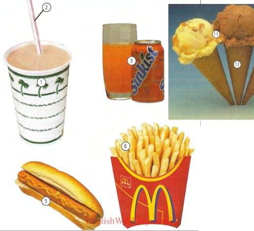 Fast food snacks - Food - Picture Dictionary. 1 milkshake