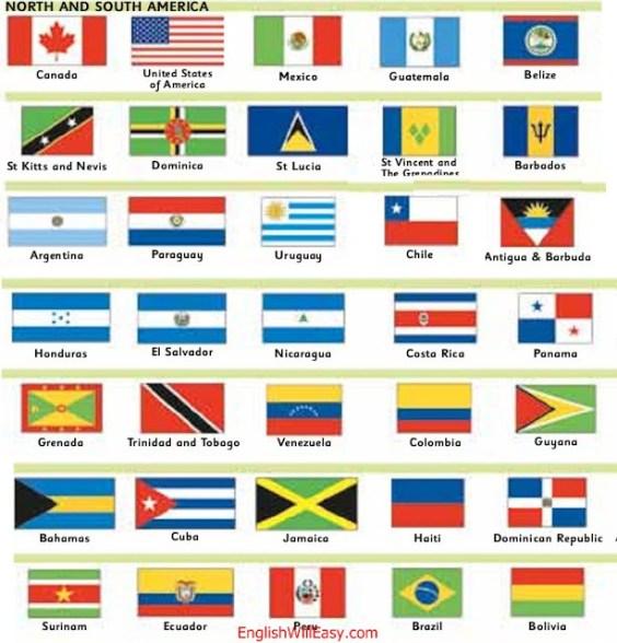 أمريكيا ديل نورت يي ديل سور كانادا ، إسترادوس يونيدوس ، المكسيك ، غواتيمالا ، بيليس ، هندوراس ، السلفادور ، نيكاراغوا ، كوستاريكا ، بنما ، جزر البهاما ، كوبا ، جامايكا ، هايتي ، جمهورية إفريقيا الوسطى ، أنتيغوا وبربودا ، سان كريستوبال نيفيس ، دومينيكا ، سانتا لوسيا، سان فيسينتي y el Granadinas، بربادوس، غرينادا، ترينيداد، توباغو، فنزويلا، كولومبيا، غيانا، سورينام، الاكوادور، بيرو، برازيل، بوليفيا، تشيلي، الارجنتين باراجواي اوروغواي