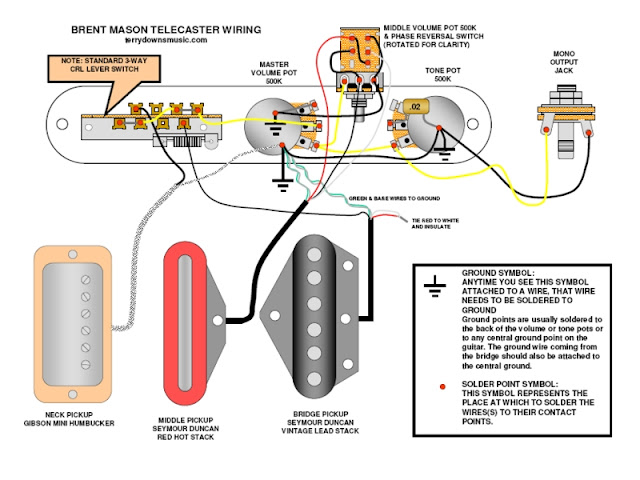 3 wire humbucker wiring 3 image wiring diagram 3 pickup wiring diagram 3 image wiring diagram on 3 wire humbucker wiring