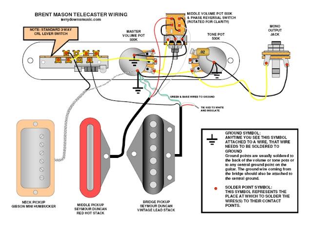 guitar pickup wiring schematic guitar image wiring electric guitar pickup wiring diagram wiring diagrams on guitar pickup wiring schematic