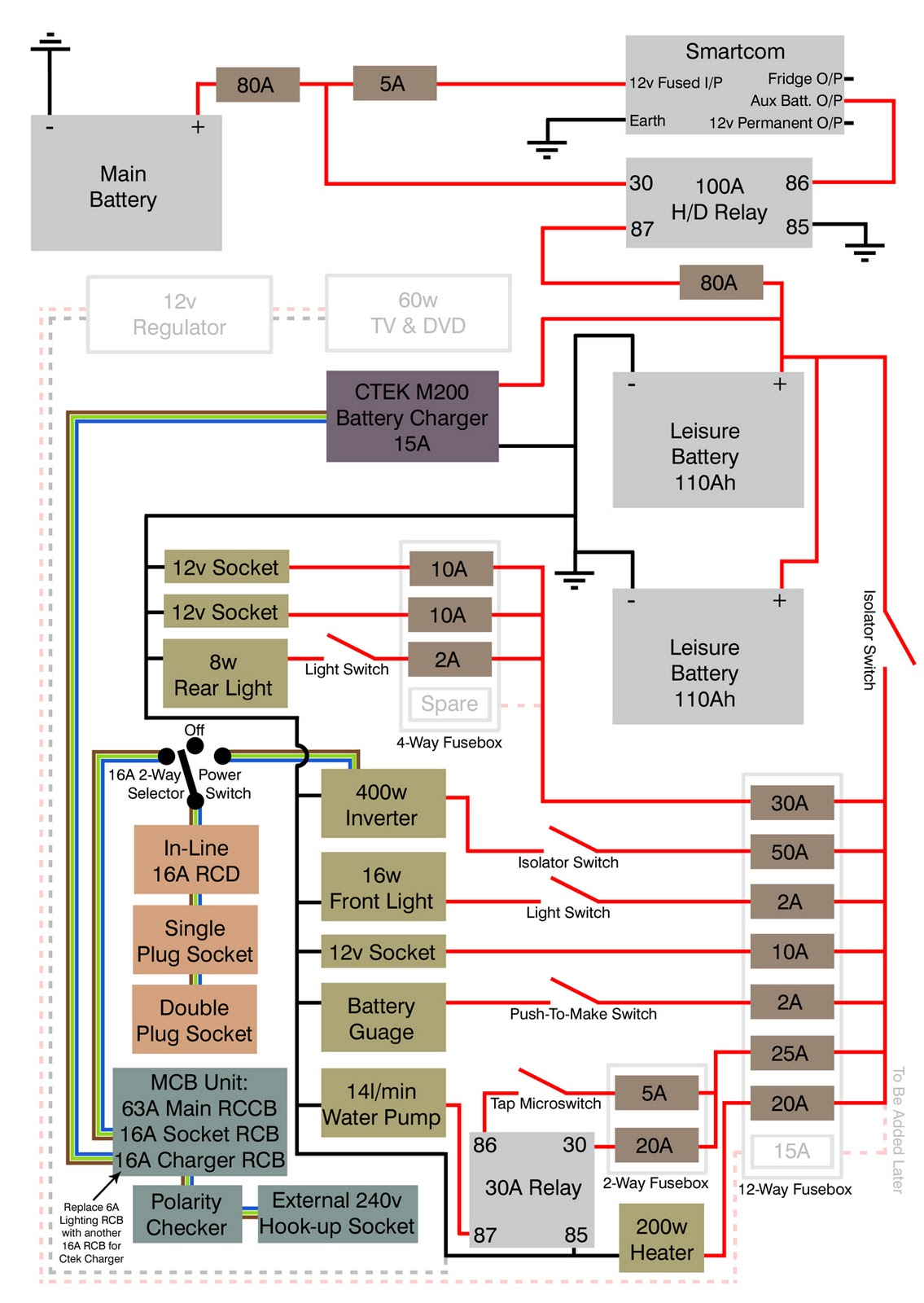nice leisure battery wiring diagram pattern best images for wiring rh oursweetbakeshop info