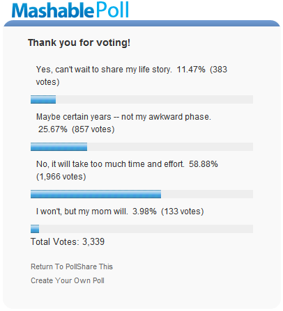 Mashable Timeline Poll