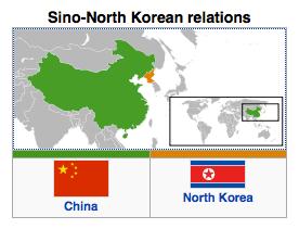 China - North Korea Relations