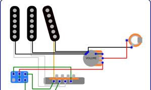 The Guitar Wiring Blog  diagrams and tips: Dick Dale Stratocaster Wiring