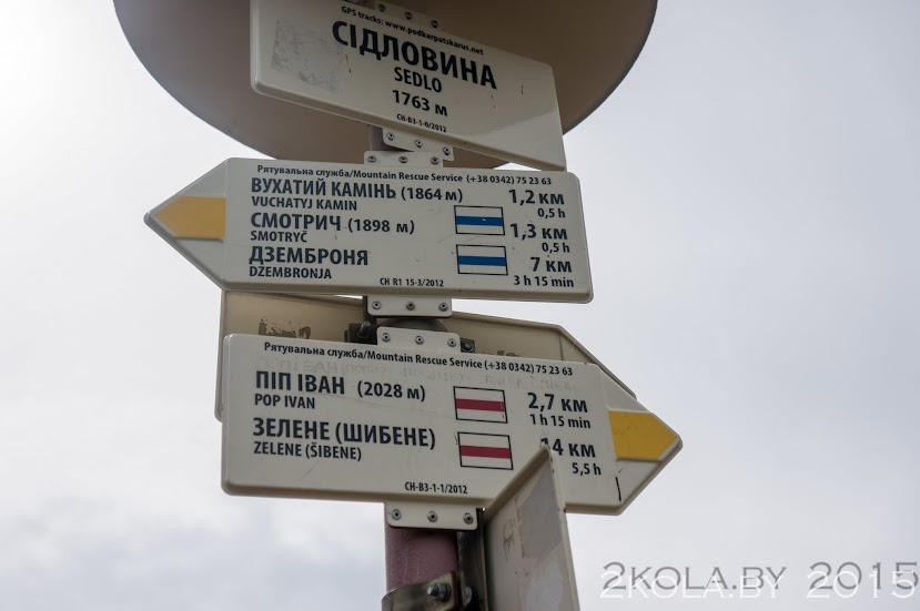 Указатели маршрутов