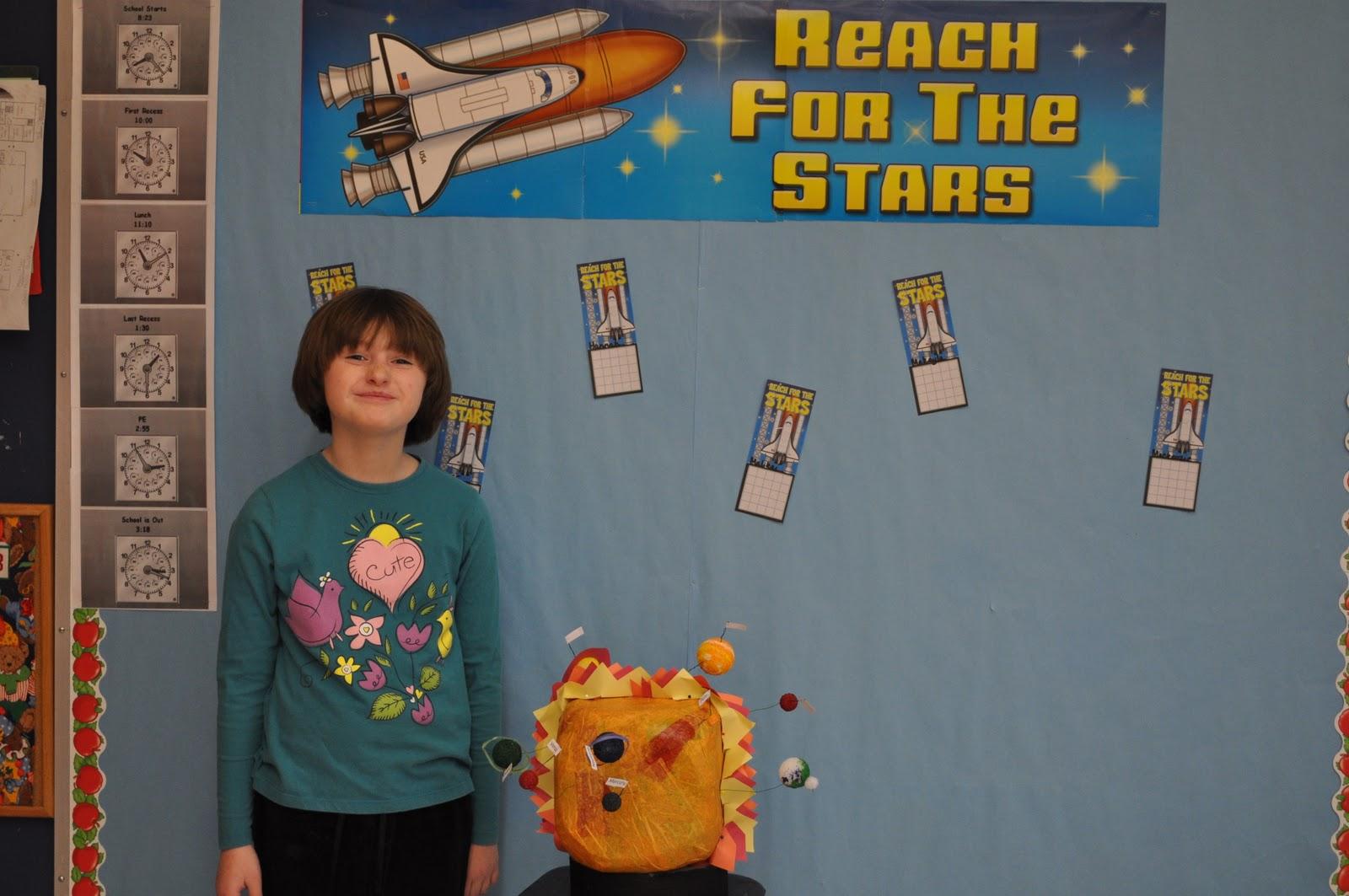 Solar System Webquest 2nd Grade