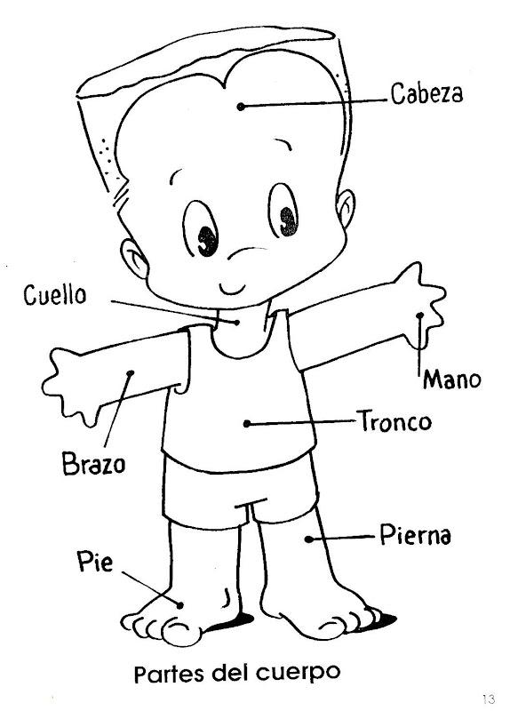 La Nino Silueta De Cuerpo Del Dibujos Y De Nina