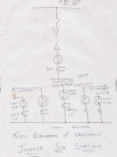 key diagram 11kv/400v indoor substation  iiteeeestudents