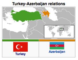 Turkey-Azerbaijan Relations