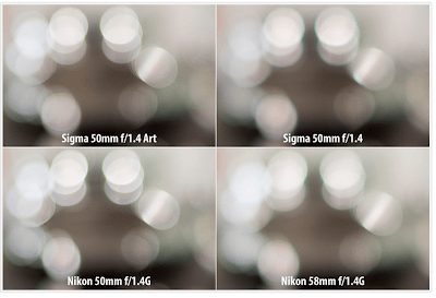 Sigma 50mm f/1.4 Art Bokeh Comparison