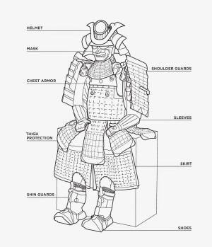 Samuraiarmordiagramjpg (1758×2048) | Japanese Fighting