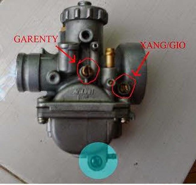 Hướng dẫn canh chỉnh bình xăng con (bộ chế hòa khí) xe máy