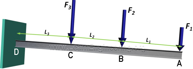 cantilever_example