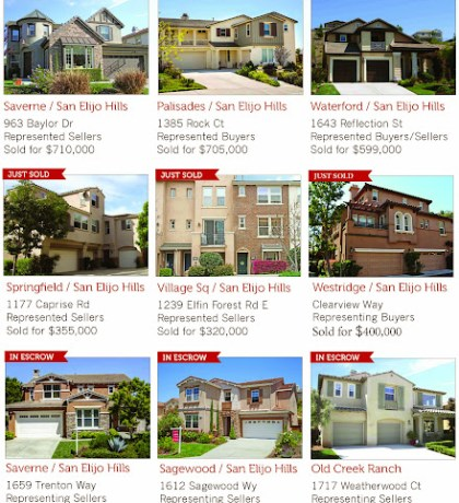 San Elijo Hills Real Estate