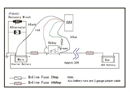 battery isolator installation  expedition portal