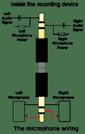 Digital iVision Labs!: How Do 35mm Jacks (TRS Connectors) Works?