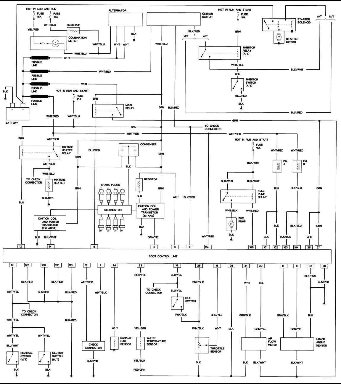 1996 nissan pickup wiring diagram   wiring diagrams database cable  wiring diagram library